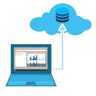 JTL-Wawi-Cloud-Hosting inkl. 1 RDP